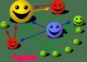 PageRank est un algorithme utilisé par Google.