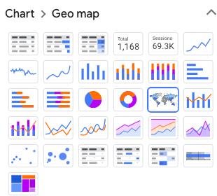 differents graphiques google data studio