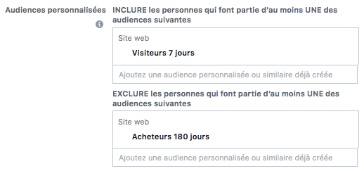 exclusion acheteurs retargeting facebook ads